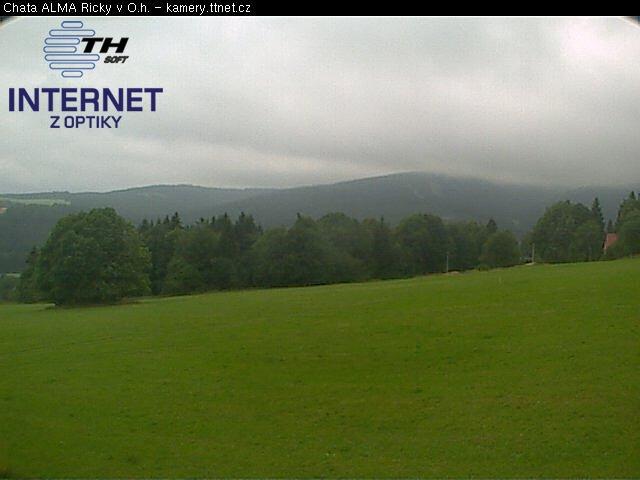 Webcams Skigebiet Ricky v O.h.